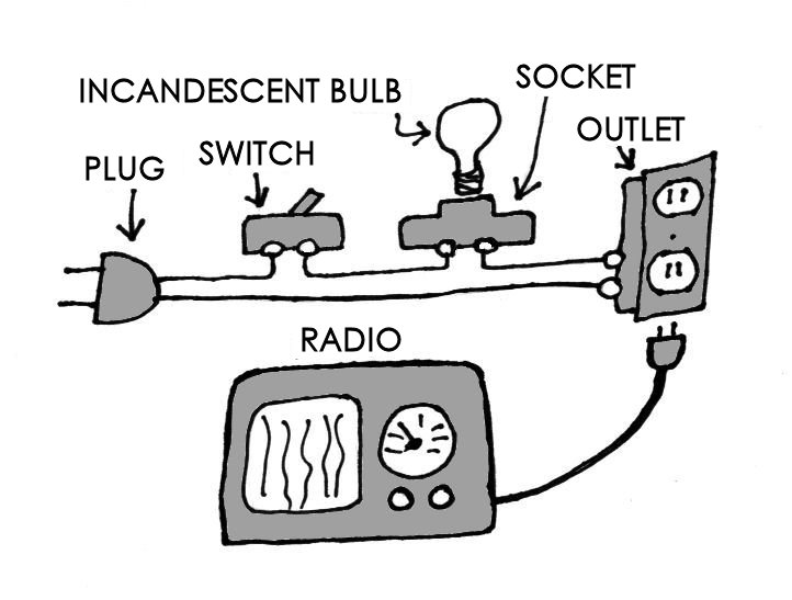 powering your radio safely with a dim