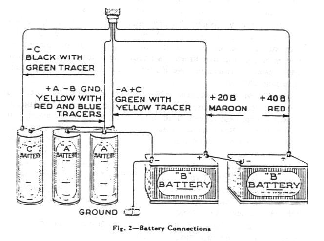 rca radiola model iii radio 1924 rh antiqueradio org Dry Battery Diagram Alkaline Battery Diagram